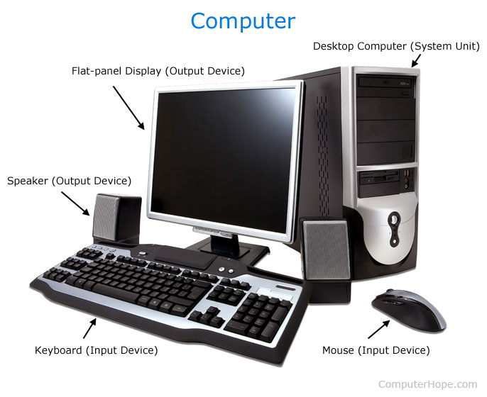 What Is A Desktop Computer