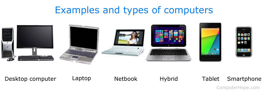 different types of computers and their names www