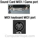 Computer MIDI and keyboard MIDI interface