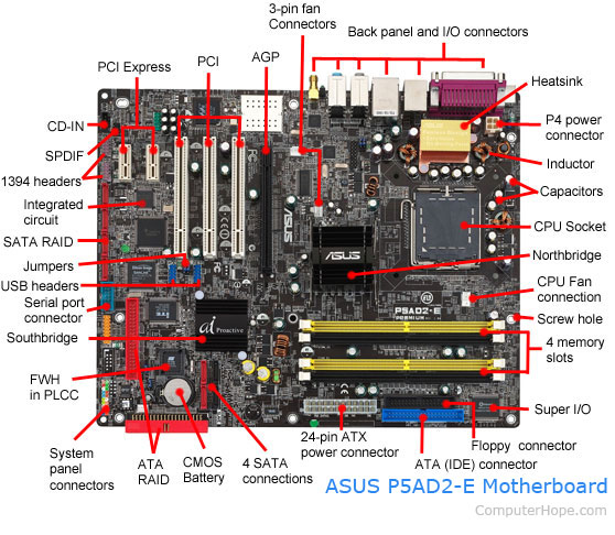what is a motherboard rh computerhope com Motherboard Wiring-Diagram Motherboard Wiring-Diagram