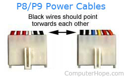 P8 and P9 power cables