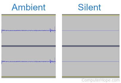 Press Ctrl+L to silence highlighted audio in Audacity.