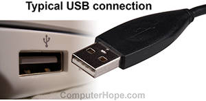 USB connection endpoints.
