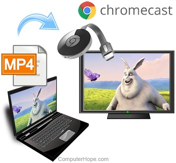 How to play video files from your computer on a Chromecast