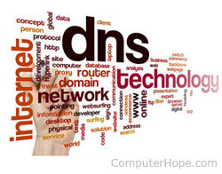 dns address