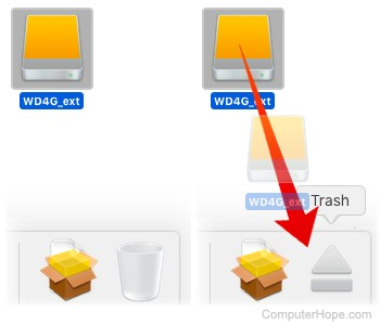 Drag-and-drop the hard drive icon from the desktop to the Trash turning the Trash icon changes to an Eject icon.