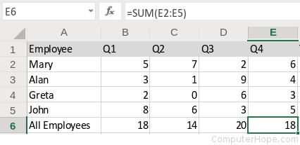 You can repeat this process for columns C, D, and E.