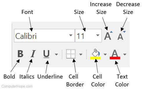 How to change the font color, size, or type in Excel