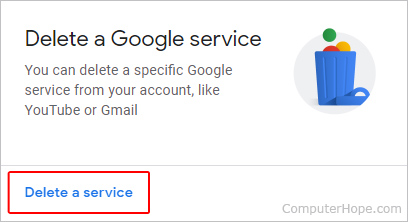 How do I delete an e-mail account or address?