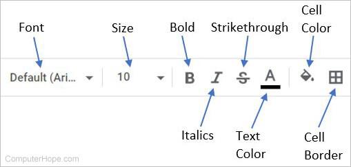 Bilah font dan format sel Google Sheets