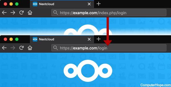 Pretty URL