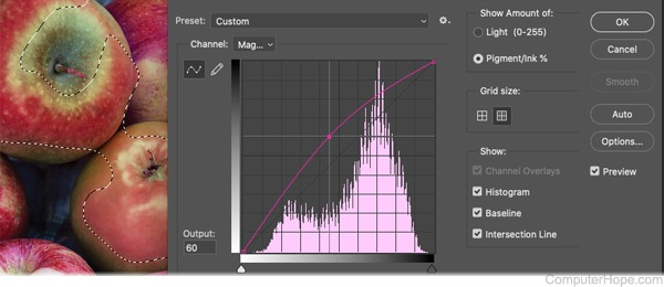 Curves tool, magenta channel.