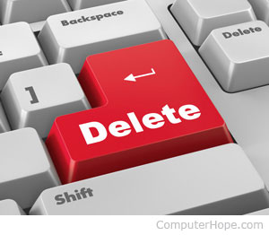 How to securely delete a computer file