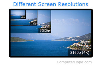 Different computer monitor resolutions