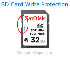 SD write-protection card