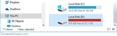 View free space on mounted volumes in File Explorer under This PC.