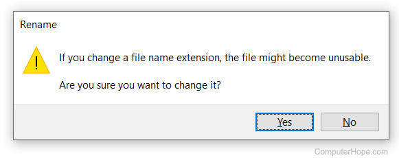 Unusable file after deleting file extension.