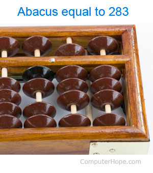 Abacus adding to 283