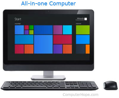 an allinone computer takes all of a desktop internal hardware components and builds them into the same case that houses the monitor