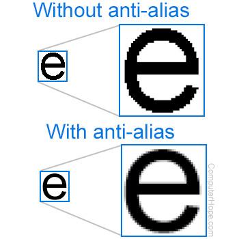 anti-alias
