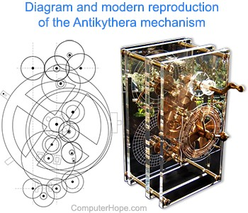 Diagram and modern reproduction of the Antikythera mechanism.