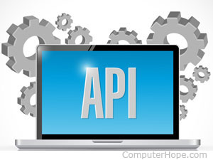 What is API (Application Programming Interface)?