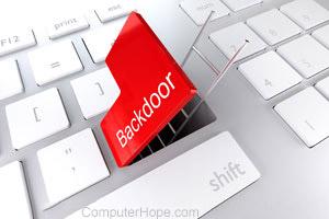What Is Backdoor