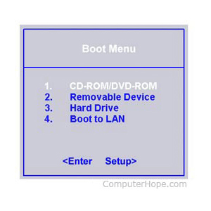 What is a Boot Menu?