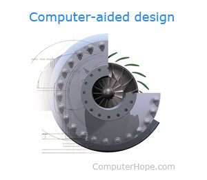 Computer Aided Design (CAD) different communication majors