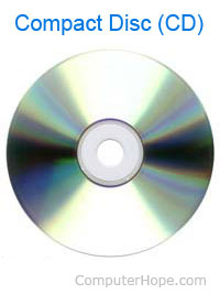 how to make an iso c drive magic disc