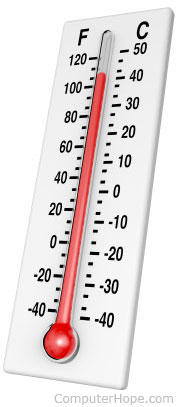 How to Tell How Hot Your Computer Is forecast