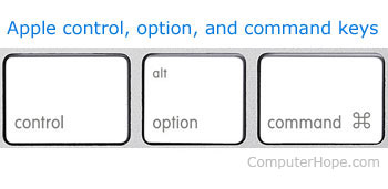 What is a Command Key?