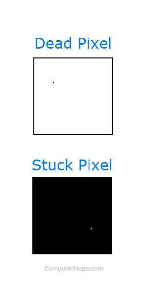 What Is A Dead Pixel