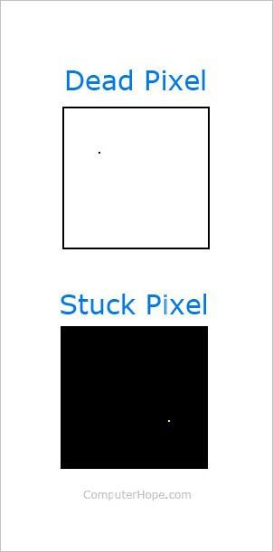 dead or black pixels. Black Bedroom Furniture Sets. Home Design Ideas