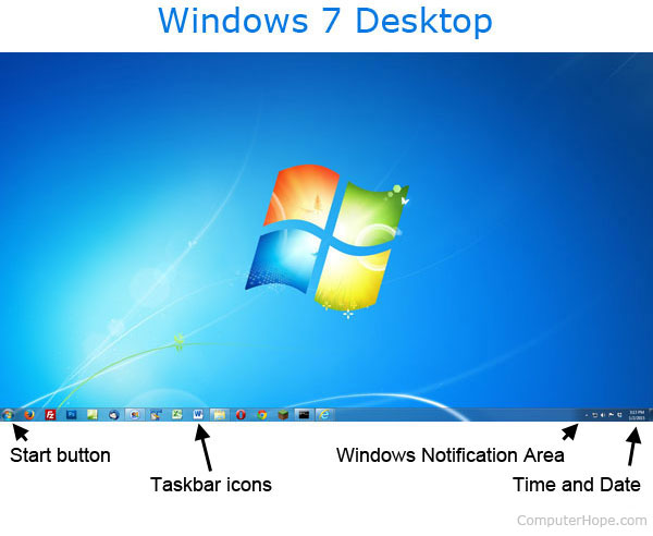 What Is A Desktop
