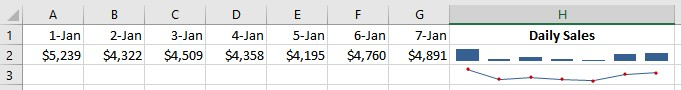 Column and Line sparklines in Microsoft Excel