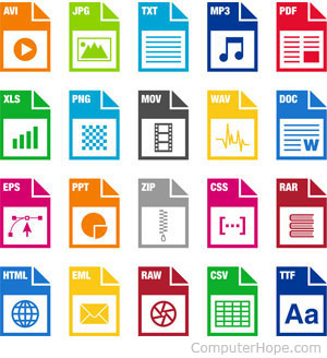 A collection of various file formats.