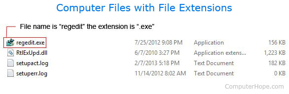 File list in explorer with name and file extension