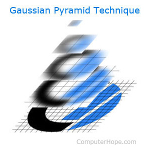 Gaussian pyramid technique applied to Computer Hope logo.
