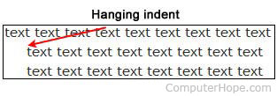 Hanging indent