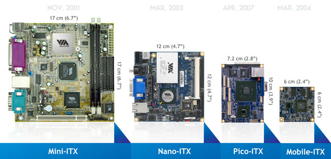 ITX motherboards