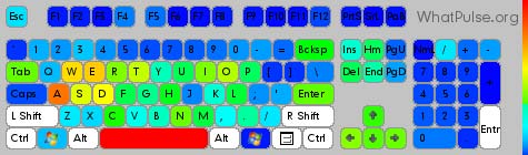 Typing software teach learn