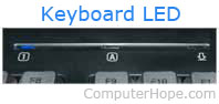 LED bloc num tastiera computer