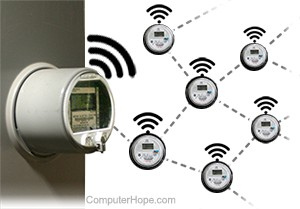 Illustration of an LPWAN of networked utility meters.