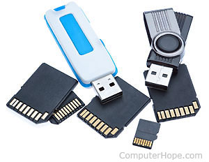 To As A Flash Memory Card Is Type Of Storage Media That Often Used Photos Videos Or Other Data In Electronic Devices