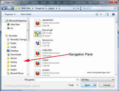 What is navigation pane?