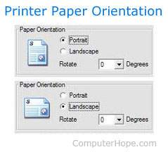 Page orientation