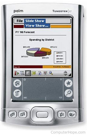 What Is A Palmtop Computer