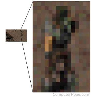 Example of pixels