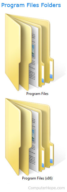 Why do I have two 'Program Files' folders?
